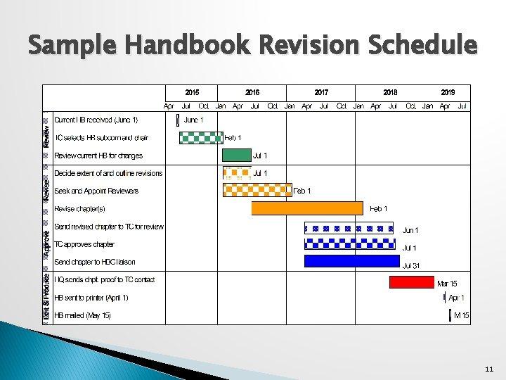 Sample Handbook Revision Schedule 11