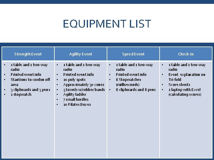 EQUIPMENT LIST Strength Event • • • 1 table and 1 two-way radio Printed