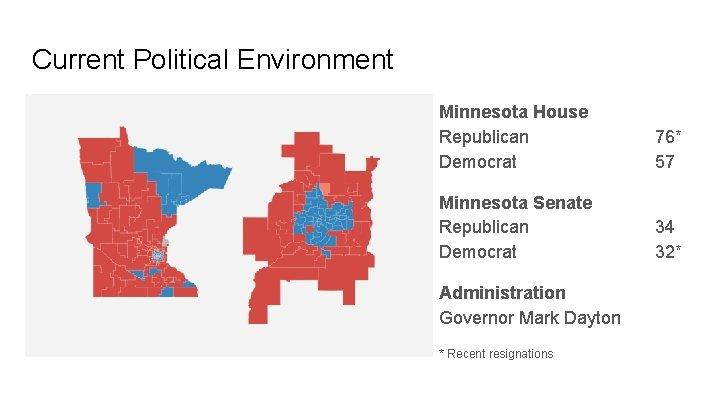 Current Political Environment Minnesota House Republican Democrat 76* 57 Minnesota Senate Republican Democrat 34