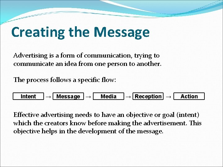 Creating the Message Advertising is a form of communication, trying to communicate an idea