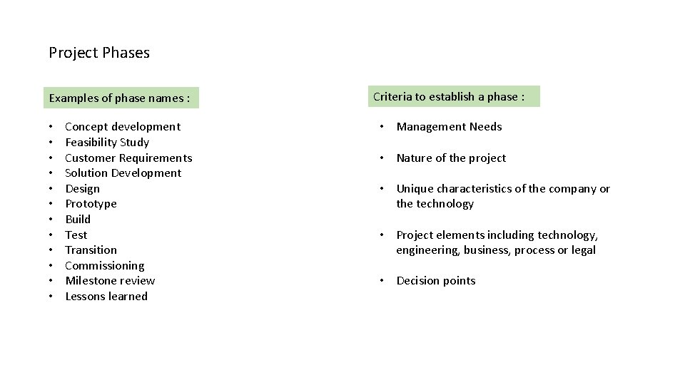 Project Phases Examples of phase names : • • • Concept development Feasibility Study
