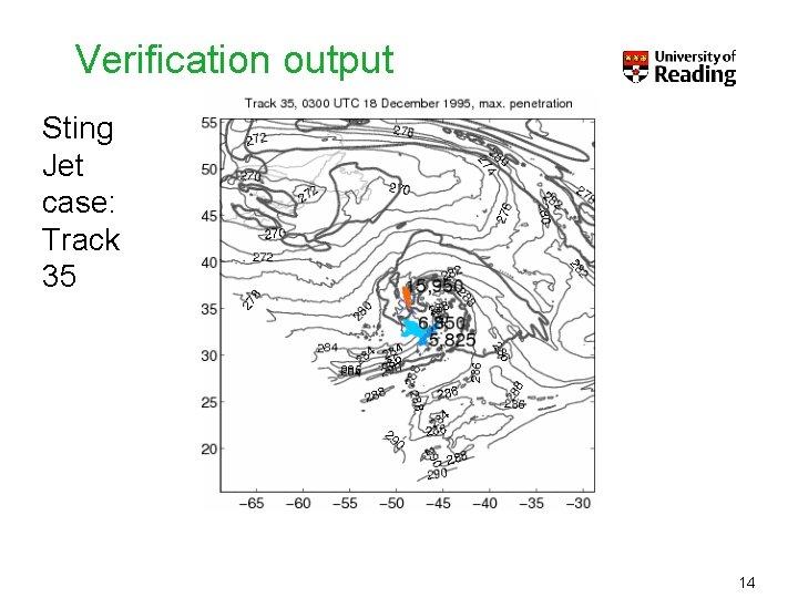 Verification output Sting Jet case: Track 35 14