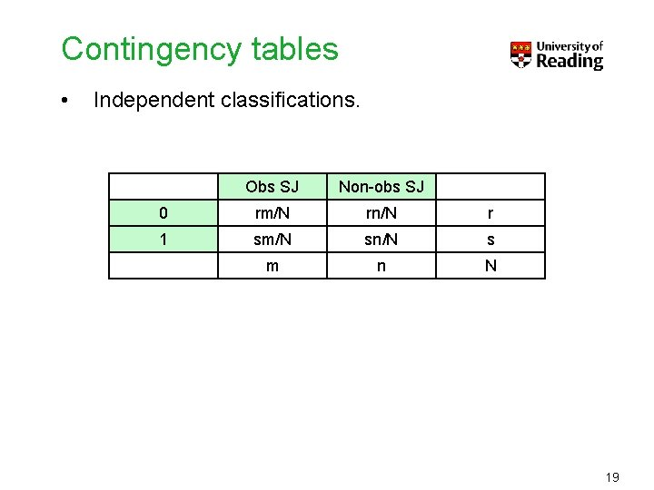Contingency tables • Independent classifications. Obs SJ Non-obs SJ 0 rm/N rn/N r 1