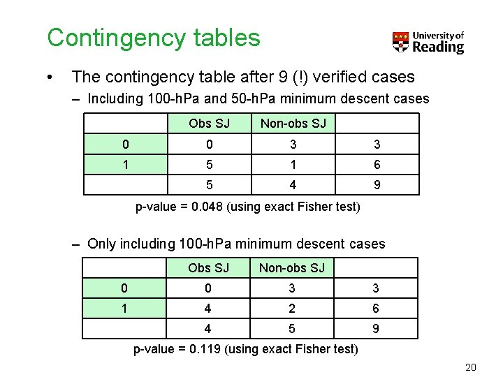 Contingency tables • The contingency table after 9 (!) verified cases – Including 100