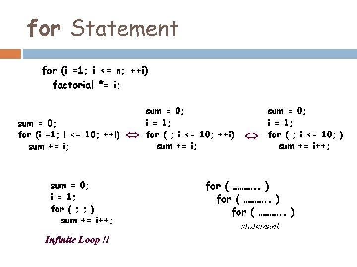 for Statement for (i =1; i <= n; ++i) factorial *= i; sum =