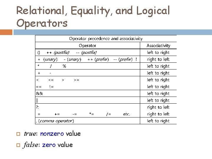 Relational, Equality, and Logical Operators true: nonzero value false: zero value