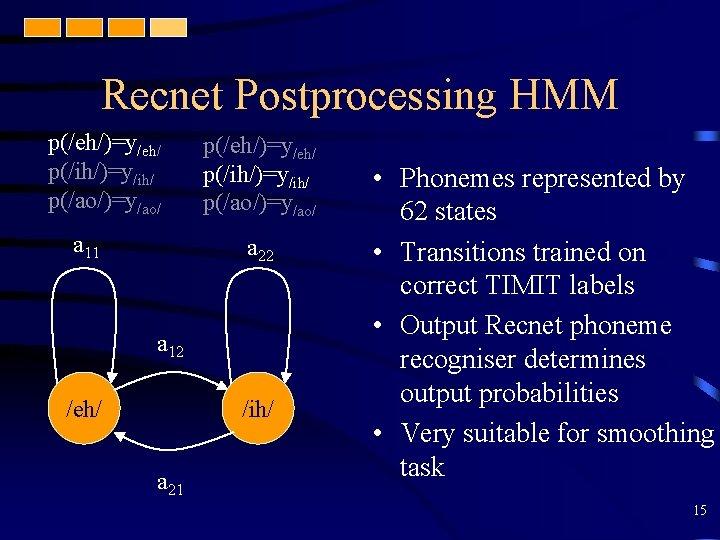 Recnet Postprocessing HMM p(/eh/)=y/eh/ p(/ih/)=y/ih/ p(/ao/)=y/ao/ a 11 p(/eh/)=y/eh/ p(/ih/)=y/ih/ p(/ao/)=y/ao/ a 22 a