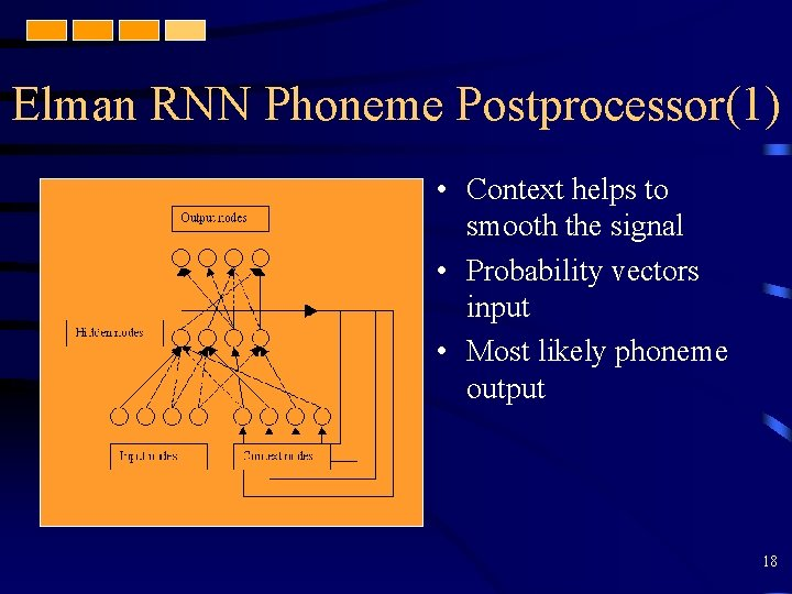 Elman RNN Phoneme Postprocessor(1) • Context helps to smooth the signal • Probability vectors