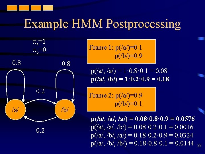 Example HMM Postprocessing a=1 b=0 0. 8 Frame 1: p(/a/)=0. 1 p(/b/)=0. 9 0.