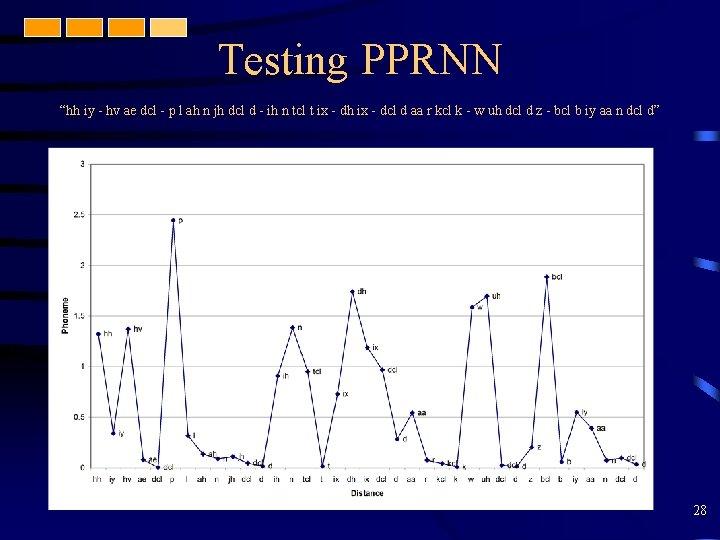 """Testing PPRNN """"hh iy - hv ae dcl - p l ah n jh"""