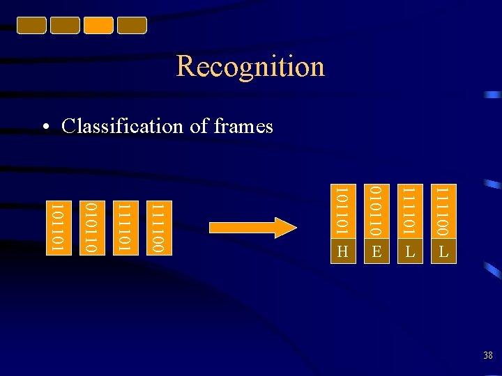 Recognition • Classification of frames 101101 010110 111101 111100 E L L 101101 010110