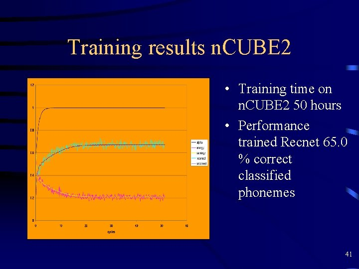 Training results n. CUBE 2 • Training time on n. CUBE 2 50 hours