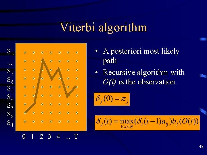 Viterbi algorithm • A posteriori most likely path • Recursive algorithm with O(t) is