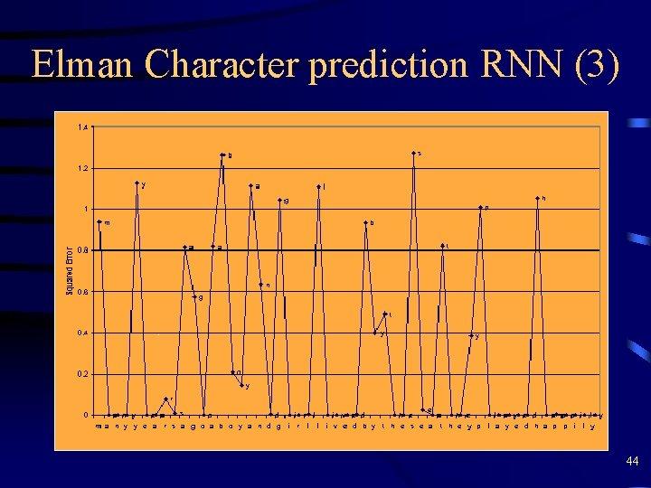 Elman Character prediction RNN (3) 44
