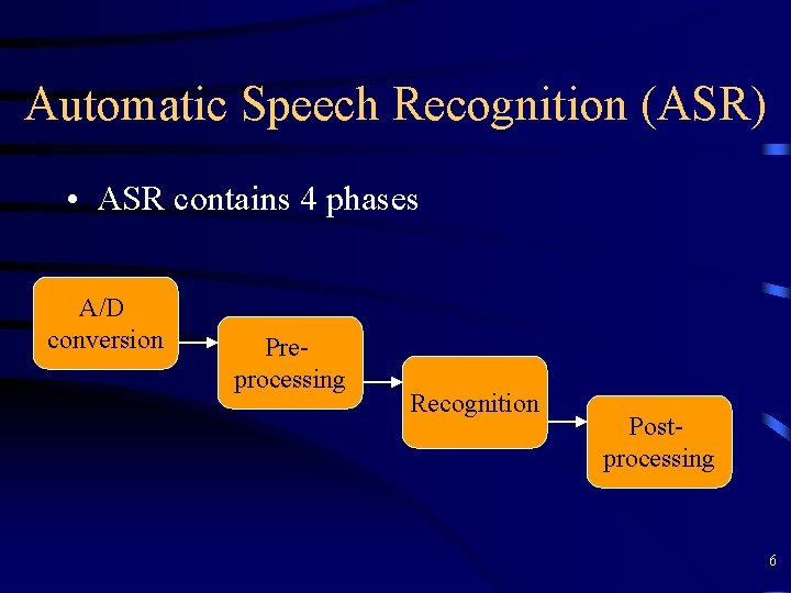 Automatic Speech Recognition (ASR) • ASR contains 4 phases A/D conversion Preprocessing Recognition Postprocessing