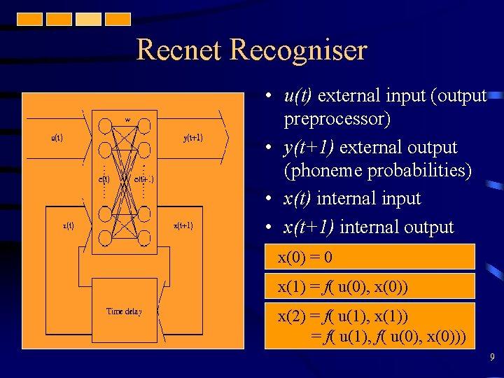 Recnet Recogniser • u(t) external input (output preprocessor) • y(t+1) external output (phoneme probabilities)