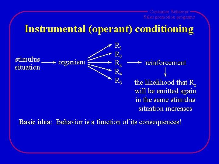 Consumer Behavior Sales promotion programs Instrumental (operant) conditioning stimulus situation organism R 1 R