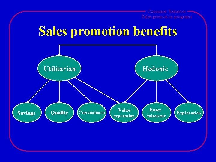 Consumer Behavior Sales promotion programs Sales promotion benefits Utilitarian Savings Quality Hedonic Convenience Value
