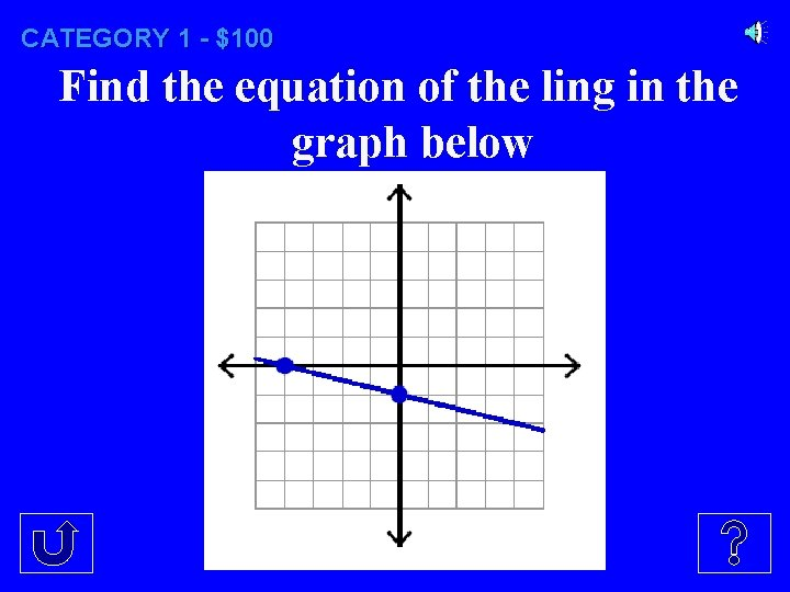 CATEGORY 1 - $100 Find the equation of the ling in the graph below