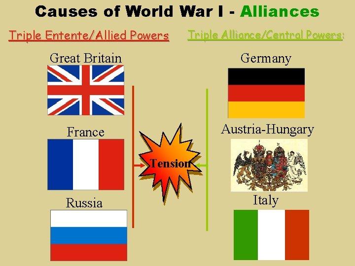 Causes of World War I - Alliances Triple Entente/Allied Powers Triple Alliance/Central Powers: Great