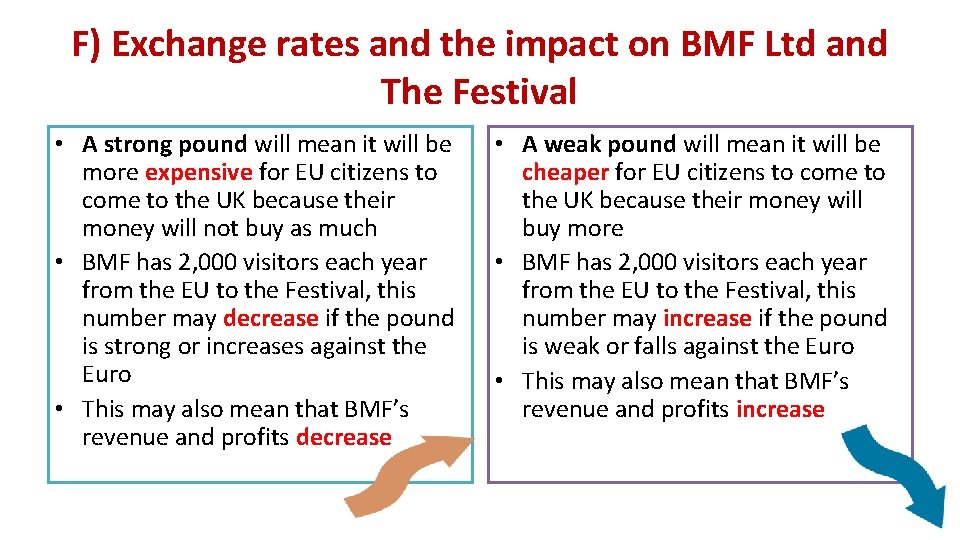 F) Exchange rates and the impact on BMF Ltd and The Festival • A