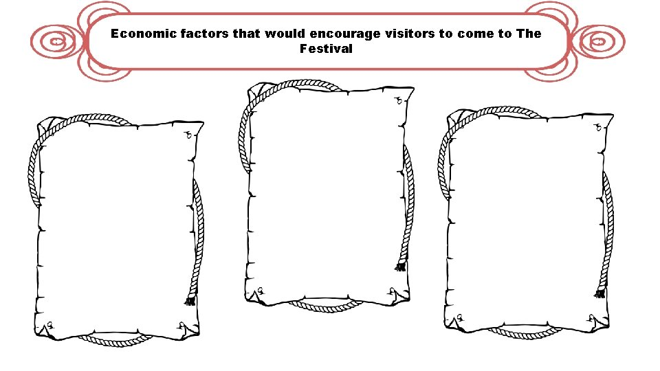Economic factors that would encourage visitors to come to The Festival