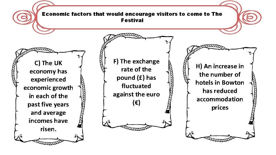 Economic factors that would encourage visitors to come to The Festival C) The UK
