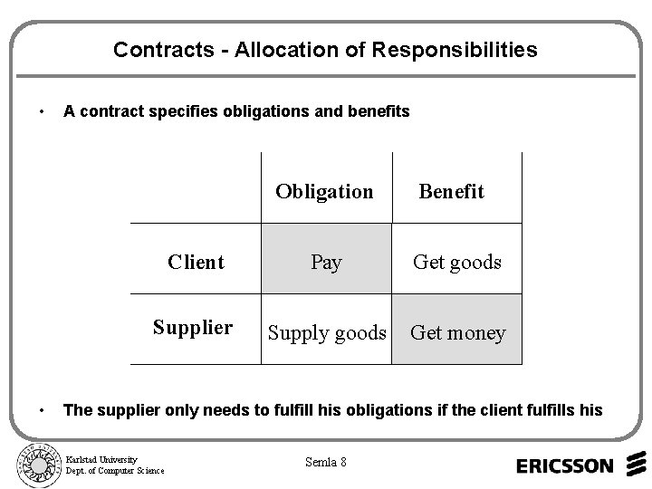 Contracts - Allocation of Responsibilities • • A contract specifies obligations and benefits Obligation