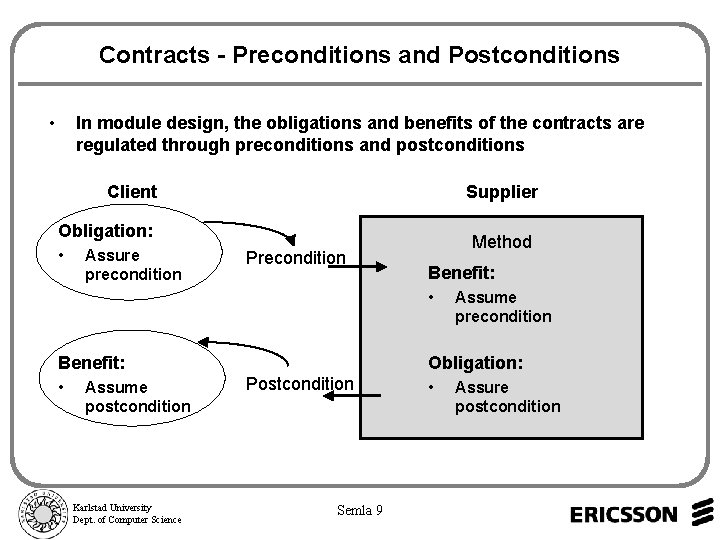 Contracts - Preconditions and Postconditions • In module design, the obligations and benefits of