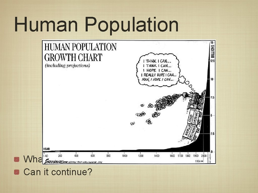 Human Population What Type of Growth are we experiencing? Can it continue?