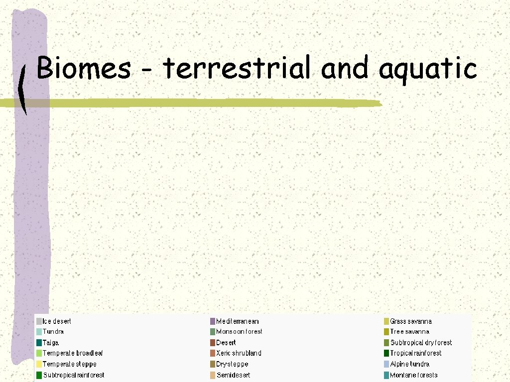 Biomes - terrestrial and aquatic