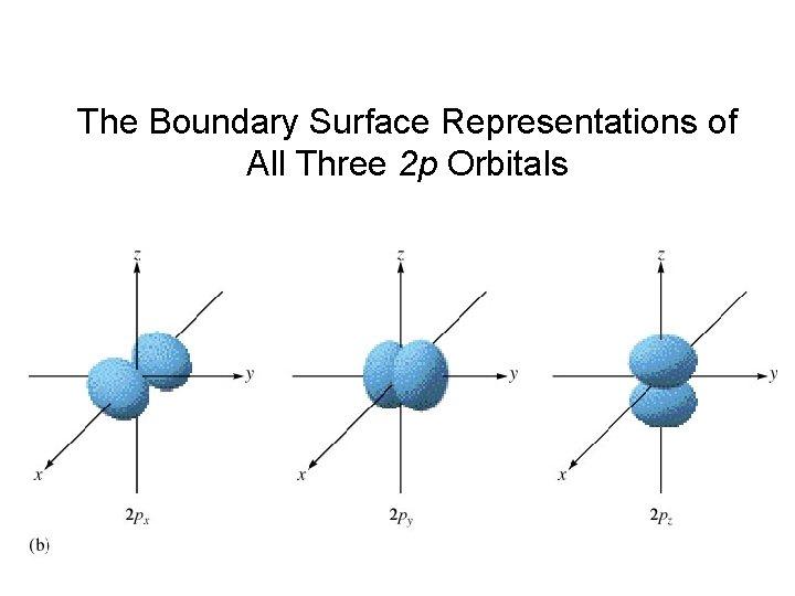 The Boundary Surface Representations of All Three 2 p Orbitals