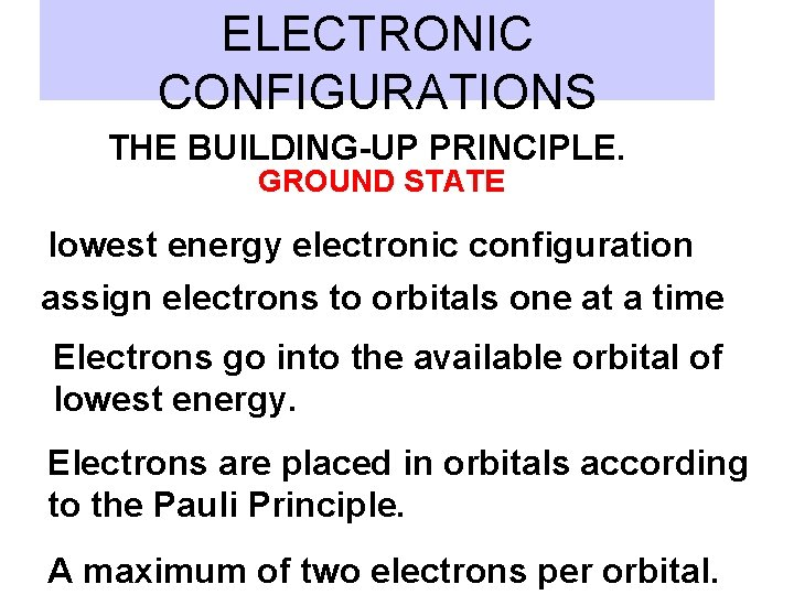 ELECTRONIC CONFIGURATIONS THE BUILDING-UP PRINCIPLE. GROUND STATE lowest energy electronic configuration assign electrons to