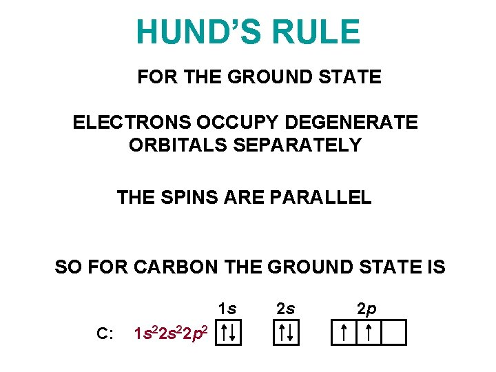 HUND'S RULE FOR THE GROUND STATE ELECTRONS OCCUPY DEGENERATE ORBITALS SEPARATELY THE SPINS ARE
