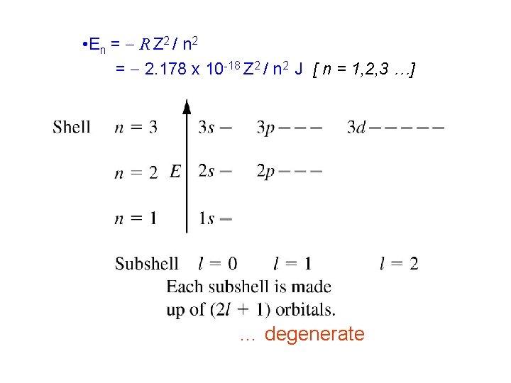 • E n = - R Z 2 / n 2 = -