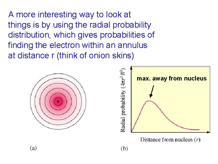 A more interesting way to look at things is by using the radial probability