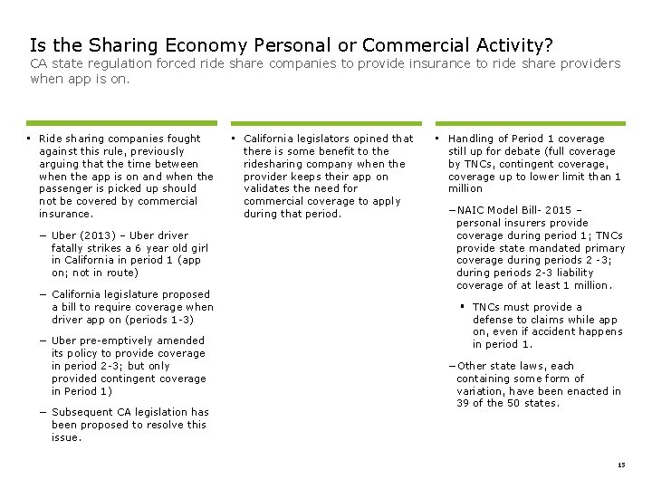 Is the Sharing Economy Personal or Commercial Activity? CA state regulation forced ride share