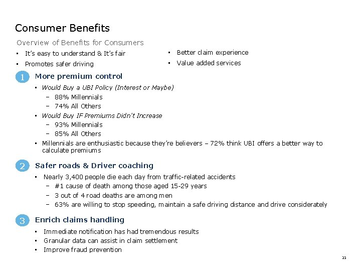 Consumer Benefits Overview of Benefits for Consumers • It's easy to understand & It's