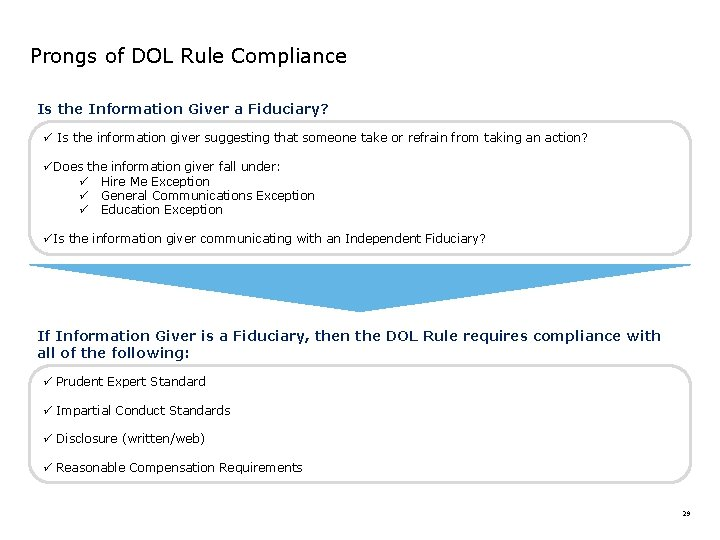 Prongs of DOL Rule Compliance Is the Information Giver a Fiduciary? ü Is the