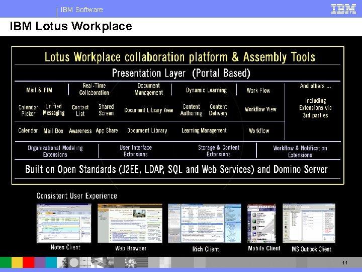 IBM Software IBM Lotus Workplace 11