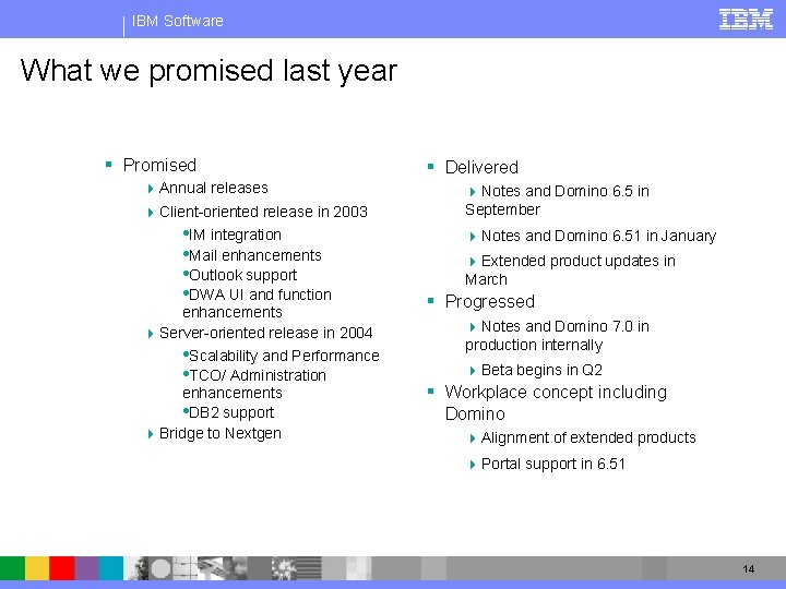 IBM Software What we promised last year § Promised 4 Annual releases 4 Client-oriented
