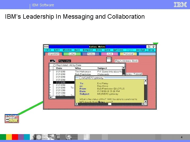 IBM Software IBM's Leadership In Messaging and Collaboration 1989 – A star is born,