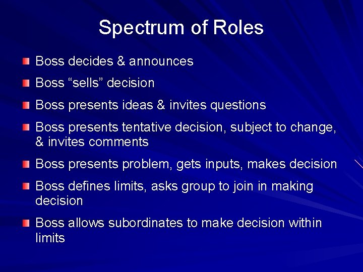 "Spectrum of Roles Boss decides & announces Boss ""sells"" decision Boss presents ideas &"