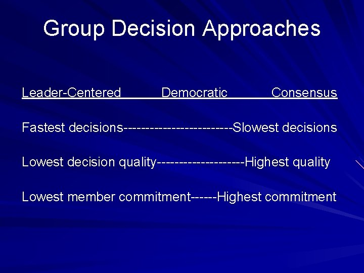 Group Decision Approaches Leader-Centered Democratic Consensus Fastest decisions-------------Slowest decisions Lowest decision quality----------Highest quality Lowest