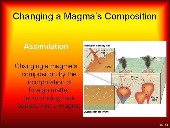 Changing a Magma's Composition Assimilation Changing a magma's composition by the incorporation of foreign