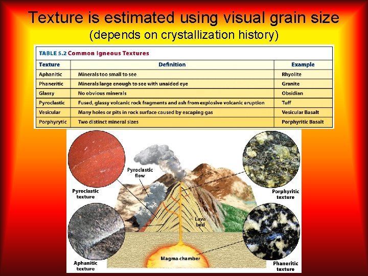 Texture is estimated using visual grain size (depends on crystallization history)
