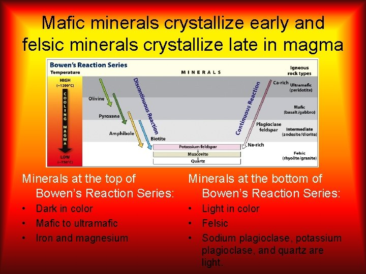 Mafic minerals crystallize early and felsic minerals crystallize late in magma Minerals at the