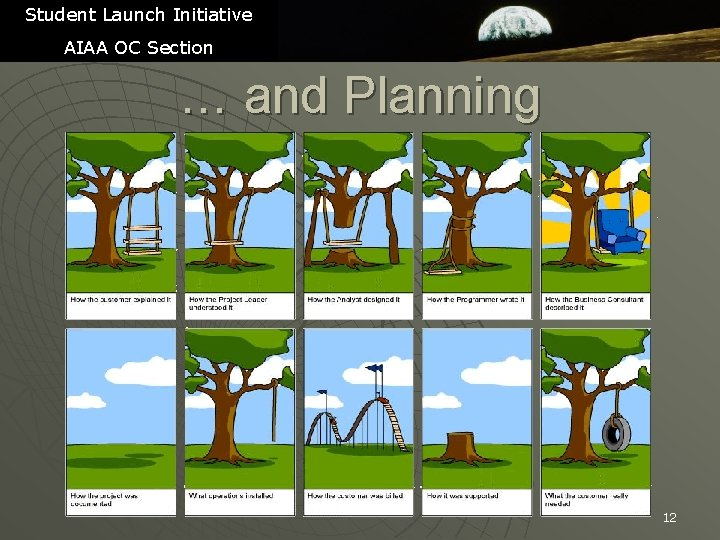 Student Launch Initiative AIAA OC Section … and Planning 12