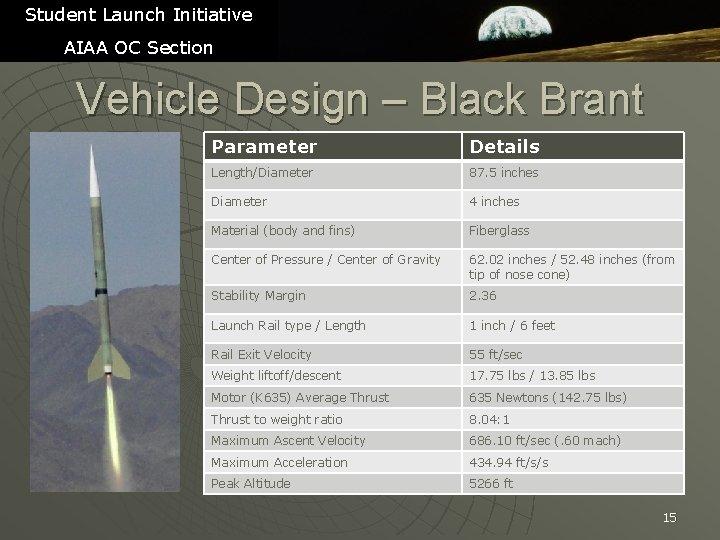 Student Launch Initiative AIAA OC Section Vehicle Design – Black Brant Parameter Details Length/Diameter