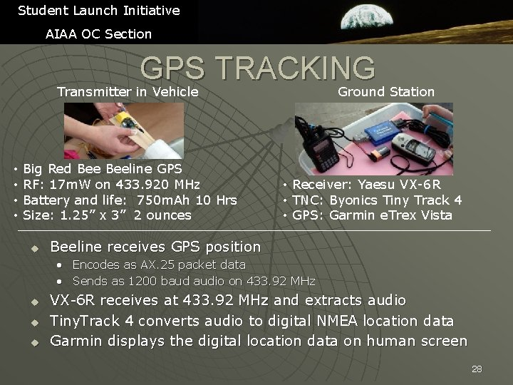 Student Launch Initiative AIAA OC Section GPS TRACKING Ground Station Transmitter in Vehicle •